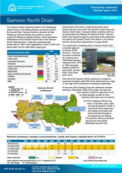 Samson North Drain 2014 Update